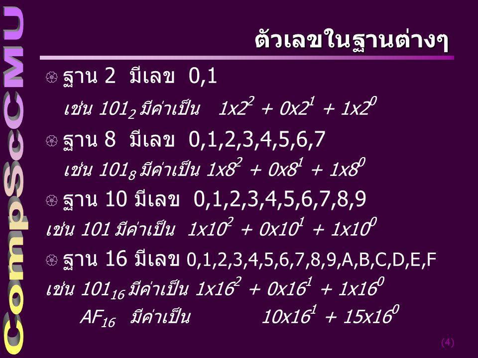 (4) ตัวเลขในฐานต่างๆ { ฐาน 2 มีเลข 0,1 เช่น 101 2 มีค่าเป็น 1x2 2 + 0x2 1 + 1x2 0 { ฐาน 8 มีเลข 0,1,2,3,4,5,6,7 เช่น 101 8 มีค่าเป็น 1x8 2 + 0x8 1 + 1