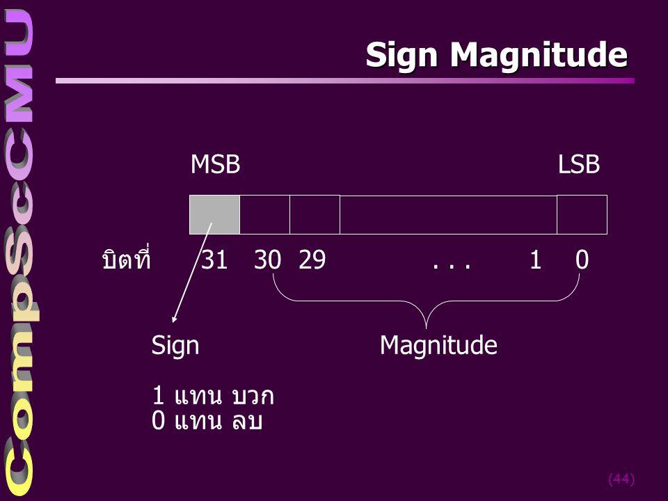 (44) Sign Magnitude MSB LSB บิตที่ 31 30 29... 1 0 Sign 1 แทน บวก 0 แทน ลบ Magnitude