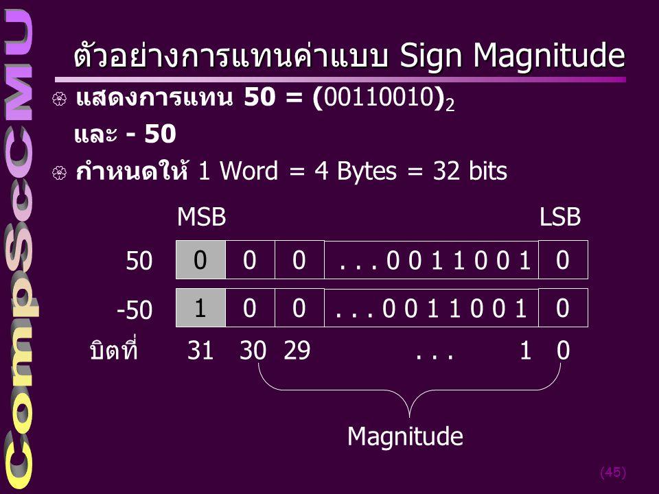 (45) ตัวอย่างการแทนค่าแบบ Sign Magnitude { แสดงการแทน 50 = (00110010) 2 และ - 50 { กำหนดให้ 1 Word = 4 Bytes = 32 bits MSBLSB บิตที่ 31 30 29... 1 0 M