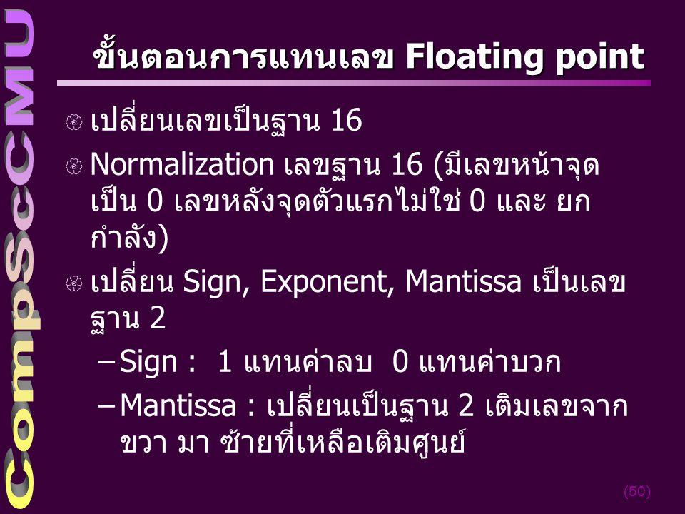 (50) ขั้นตอนการแทนเลข Floating point { เปลี่ยนเลขเป็นฐาน 16 { Normalization เลขฐาน 16 (มีเลขหน้าจุด เป็น 0 เลขหลังจุดตัวแรกไม่ใช่ 0 และ ยก กำลัง) { เป