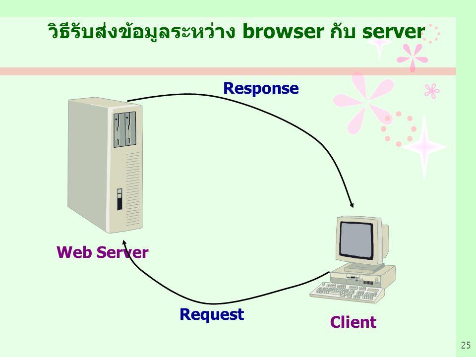 25 Web Server Client Response Request วิธีรับส่งข้อมูลระหว่าง browser กับ server