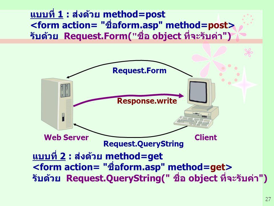 27 Web ServerClient แบบที่ 1 : ส่งด้วย method=post รับด้วย Request.Form( ชื่อ object ที่จะรับค่า ) แบบที่ 2 : ส่งด้วย method=get รับด้วย Request.QueryString( ชื่อ object ที่จะรับค่า ) Response.write Request.QueryString Request.Form