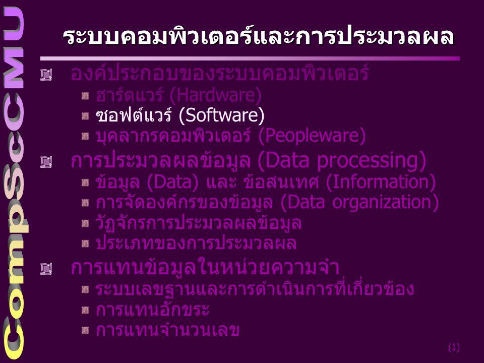(2) ซอฟต์แวร์ โปรแกรม + ข้อมูลที่ต้องใช้ในการ ประมวลผลโดยโปรแกรม + เอกสาร ประกอบ โปรแกรม (Program) เป็นชุดของคำสั่ง ที่เขียนเป็นขั้นตอนและมีความสอดคล้อง กันเป็นลำดับ เพื่อสั่งให้เครื่อง คอมพิวเตอร์ทำงานตามที่ต้องการ โปรแกรมถูกเขียนขึ้นโดย ภาษาคอมพิวเตอร์