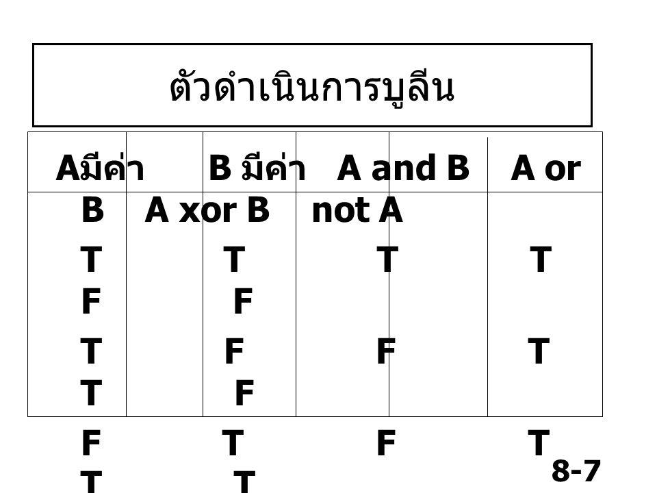 8-7 ตัวดำเนินการบูลีน A มีค่า B มีค่า A and B A or B A xor B not A T T T T F F T F F T T F F T F T T T F F F F F T