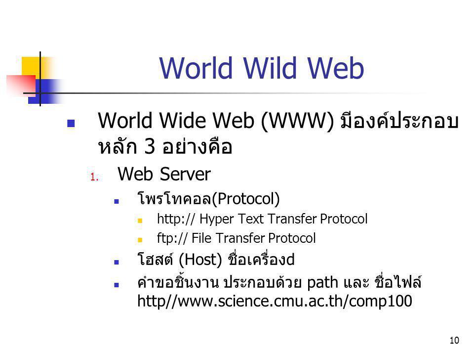 10 World Wild Web World Wide Web (WWW) มีองค์ประกอบ หลัก 3 อย่างคือ 1. Web Server โพรโทคอล (Protocol) http:// Hyper Text Transfer Protocol ftp:// File