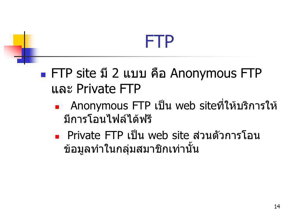 14 FTP FTP site มี 2 แบบ คือ Anonymous FTP และ Private FTP Anonymous FTP เป็น web site ที่ให้บริการให้ มีการโอนไฟล์ได้ฟรี Private FTP เป็น web site ส่