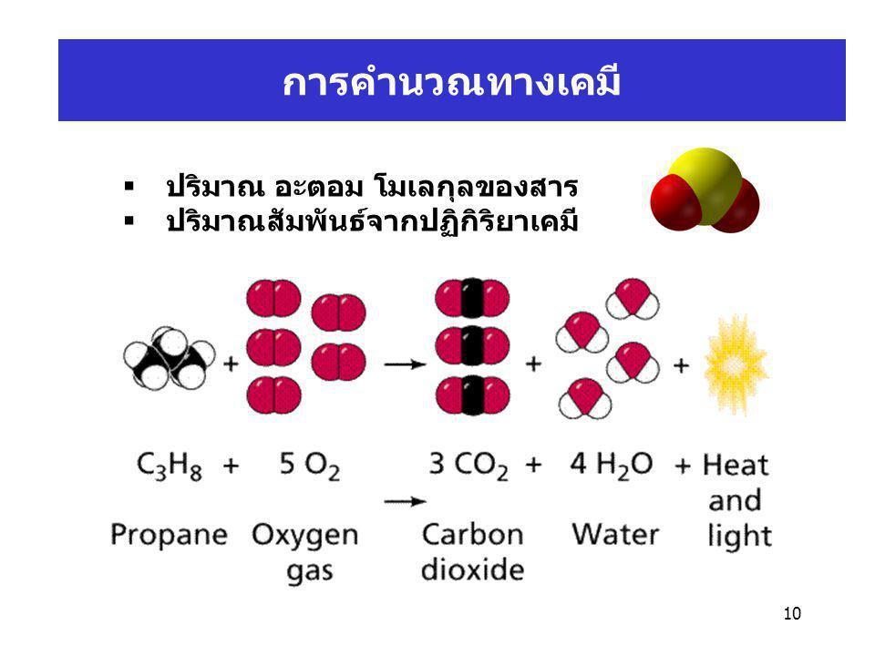 10 การคำนวณทางเคมี  ปริมาณ อะตอม โมเลกุลของสาร  ปริมาณสัมพันธ์จากปฏิกิริยาเคมี