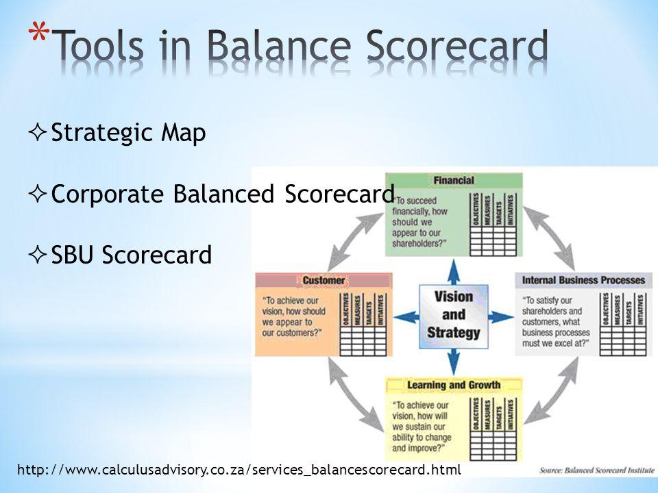  Strategic Map  Corporate Balanced Scorecard  SBU Scorecard http://www.calculusadvisory.co.za/services_balancescorecard.html