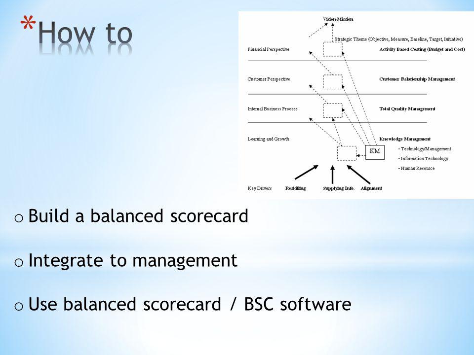 o Build a balanced scorecard o Integrate to management o Use balanced scorecard / BSC software