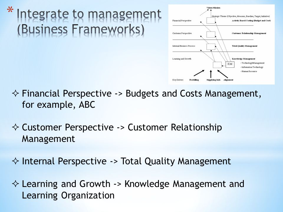  Financial Perspective -> Budgets and Costs Management, for example, ABC  Customer Perspective -> Customer Relationship Management  Internal Perspe