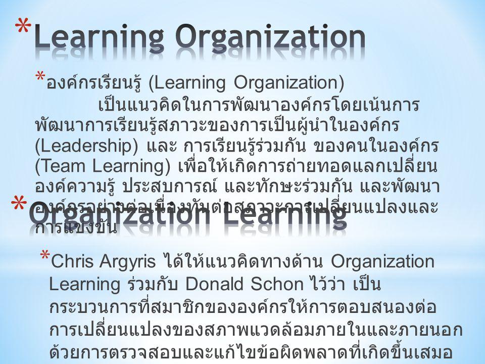 * องค์กรเรียนรู้ (Learning Organization) เป็นแนวคิดในการพัฒนาองค์กรโดยเน้นการ พัฒนาการเรียนรู้สภาวะของการเป็นผู้นำในองค์กร (Leadership) และ การเรียนรู