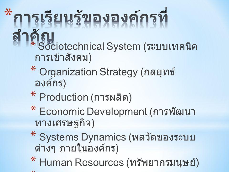 * Sociotechnical System ( ระบบเทคนิค การเข้าสังคม ) * Organization Strategy ( กลยุทธ์ องค์กร ) * Production ( การผลิต ) * Economic Development ( การพั