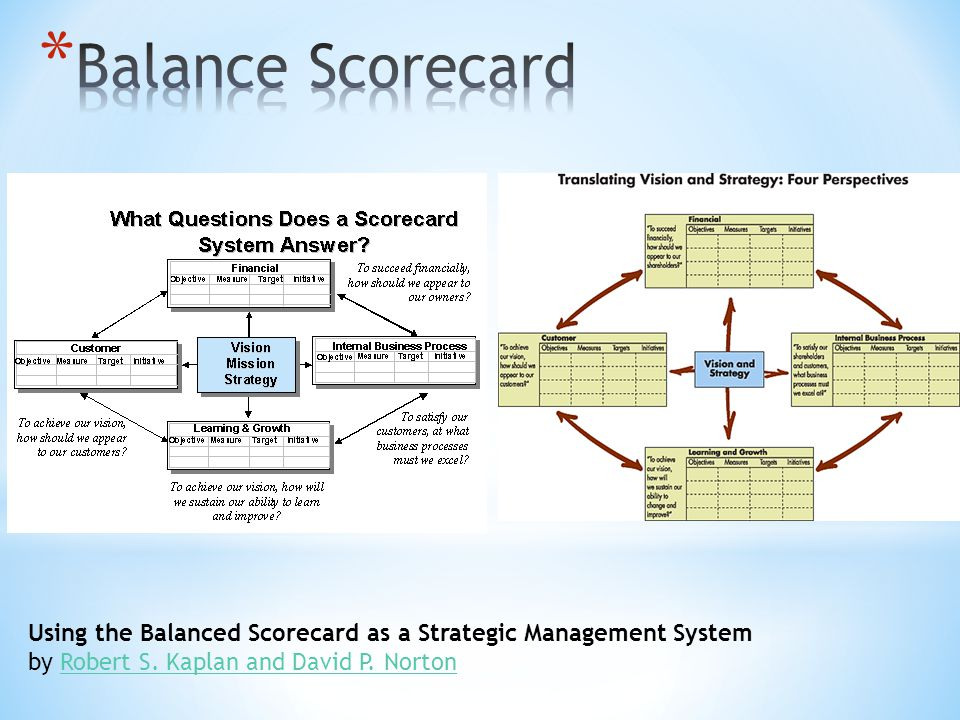 Using the Balanced Scorecard as a Strategic Management System by Robert S. Kaplan and David P. NortonRobert S. Kaplan and David P. Norton
