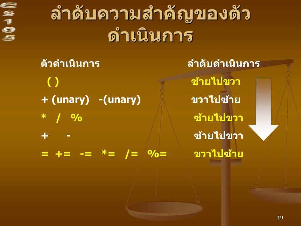19 ลำดับความสำคัญของตัว ดำเนินการ ตัวดำเนินการ ลำดับดำเนินการ ( ) ซ้ายไปขวา + (unary) -(unary) ขวาไปซ้าย * / % ซ้ายไปขวา + - ซ้ายไปขวา = += -= *= /= %
