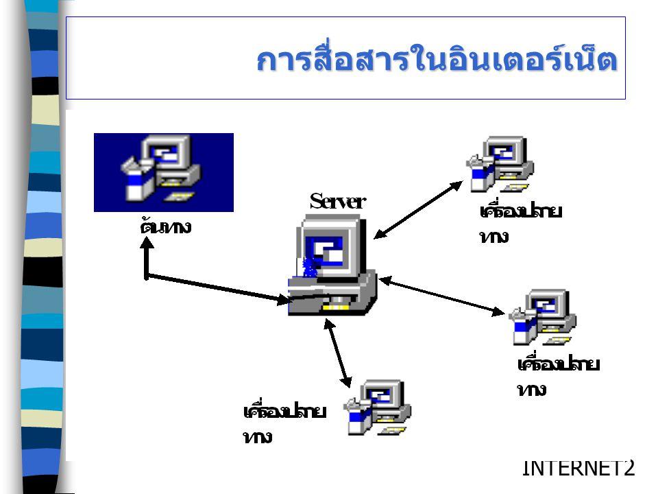 INTERNET2 การสื่อสารในอินเตอร์เน็ต
