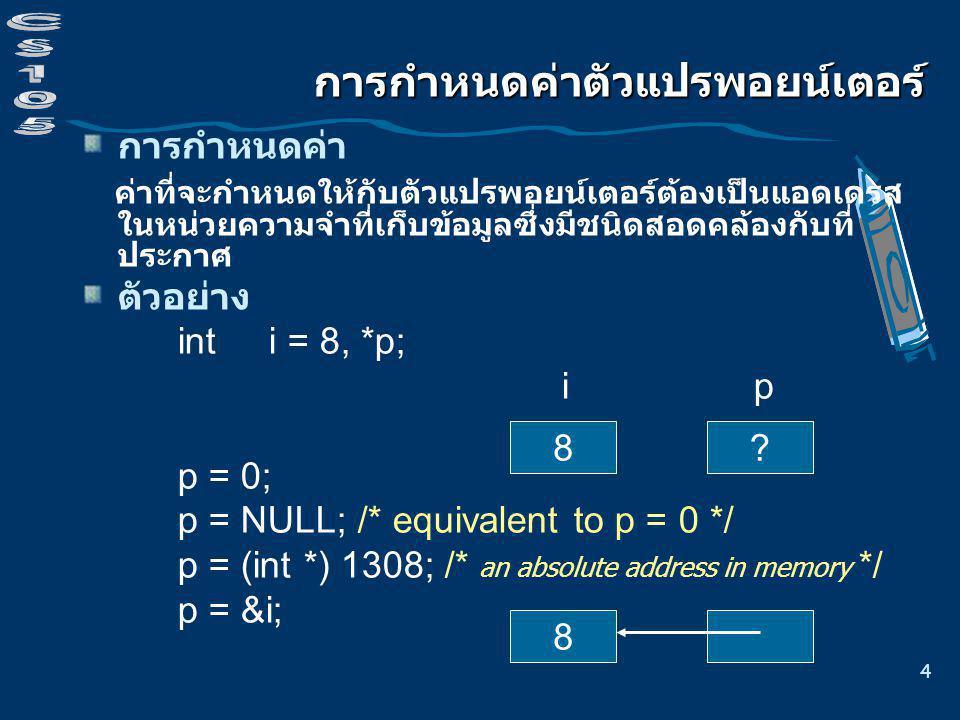 5 ข้อมูลเกี่ยวกับตัวแปรพอยน์เตอร์ ค่าของตัวแปรพอยน์เตอร์ (เป็นแอดเดรสใน หน่วยความจำ) ค่าข้อมูล ณ ตำแหน่งหรือแอดเดรสซึ่งเป็นค่าของตัว แปรพอยน์เตอร์ อ้างถึงหรือแสดงได้ รูปแบบ * ตัวแปรพอยน์เตอร์