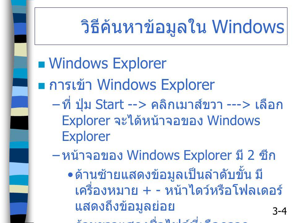 3-4 วิธีค้นหาข้อมูลใน Windows Windows Explorer การเข้า Windows Explorer – ที่ ปุ่ม Start --> คลิกเมาส์ขวา ---> เลือก Explorer จะได้หน้าจอของ Windows Explorer – หน้าจอของ Windows Explorer มี 2 ซีก ด้านซ้ายแสดงข้อมูลเป็นลำดับขั้น มี เครื่องหมาย + - หน้าไดว์หรือโฟลเดอร์ แสดงถึงข้อมูลย่อย ด้านขวาแสดงชื่อไฟล์ที่เลือกจาก ด้านซ้าย