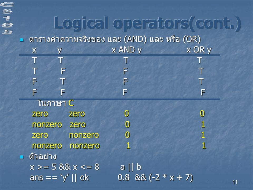 11 ตารางค่าความจริงของ และ (AND) และ หรือ (OR) ตารางค่าความจริงของ และ (AND) และ หรือ (OR) x y x AND y x OR y T T T T T F F T F T F T F F F F ในภาษา C ในภาษา C zero zero 0 0 nonzero zero 0 1 zero nonzero 0 1 nonzero nonzero 1 1 ตัวอย่าง ตัวอย่าง x >= 5 && x = 5 && x <= 8 a    b ans == 'y'    ok 0.8 && (-2 * x + 7) ans == 'y'    ok 0.8 && (-2 * x + 7)
