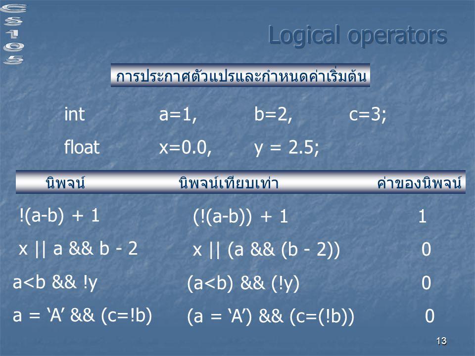 13 int a=1, b=2,c=3; float x=0.0, y = 2.5; การประกาศตัวแปรและกำหนดค่าเริ่มต้น นิพจน์ นิพจน์เทียบเท่า ค่าของนิพจน์ !(a-b) + 1 x    a && b - 2 a<b && !y a = 'A' && (c=!b) (!(a-b)) + 1 1 x    (a && (b - 2)) 0 (a<b) && (!y) 0 (a = 'A') && (c=(!b)) 0