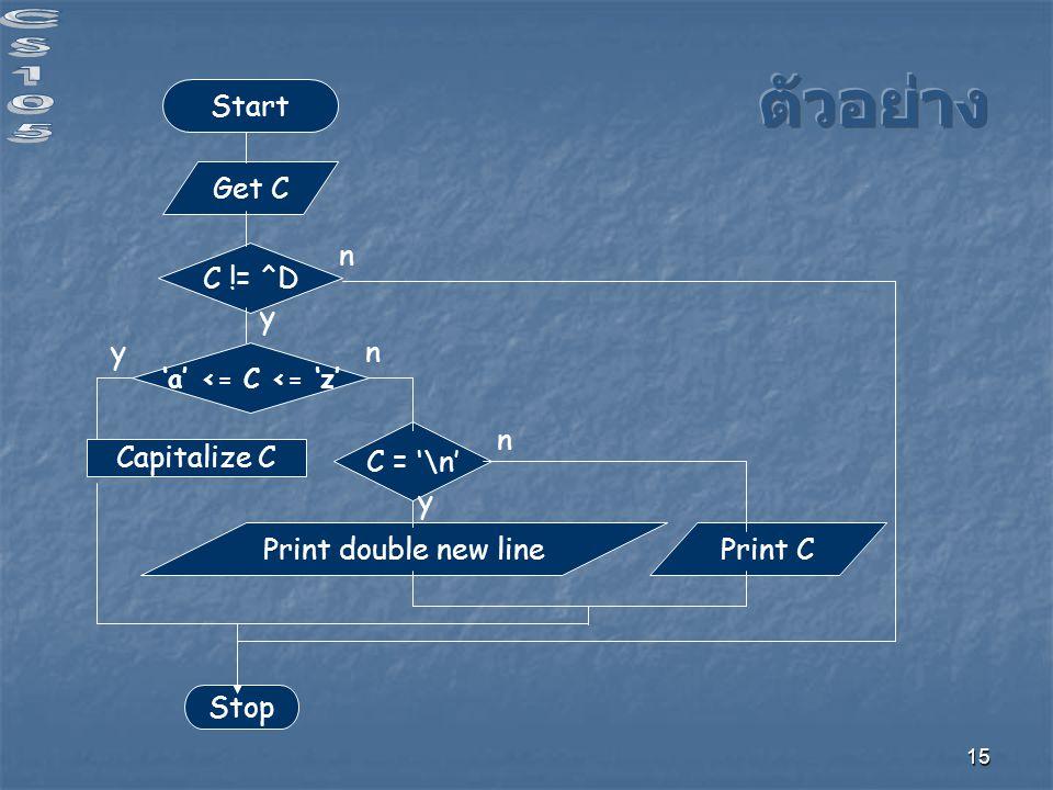 15 Start C != ^D 'a' <= C <= 'z' C = '\n' Stop Capitalize C Get C Print double new linePrint C n y n n y y