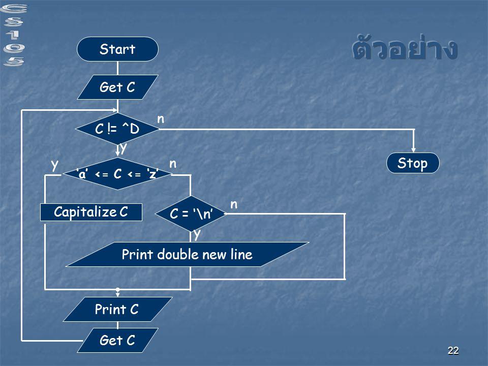 22 Start C != ^D 'a' <= C <= 'z' C = '\n' Stop Capitalize C Get C Print double new line Print C n y n n y y Get C