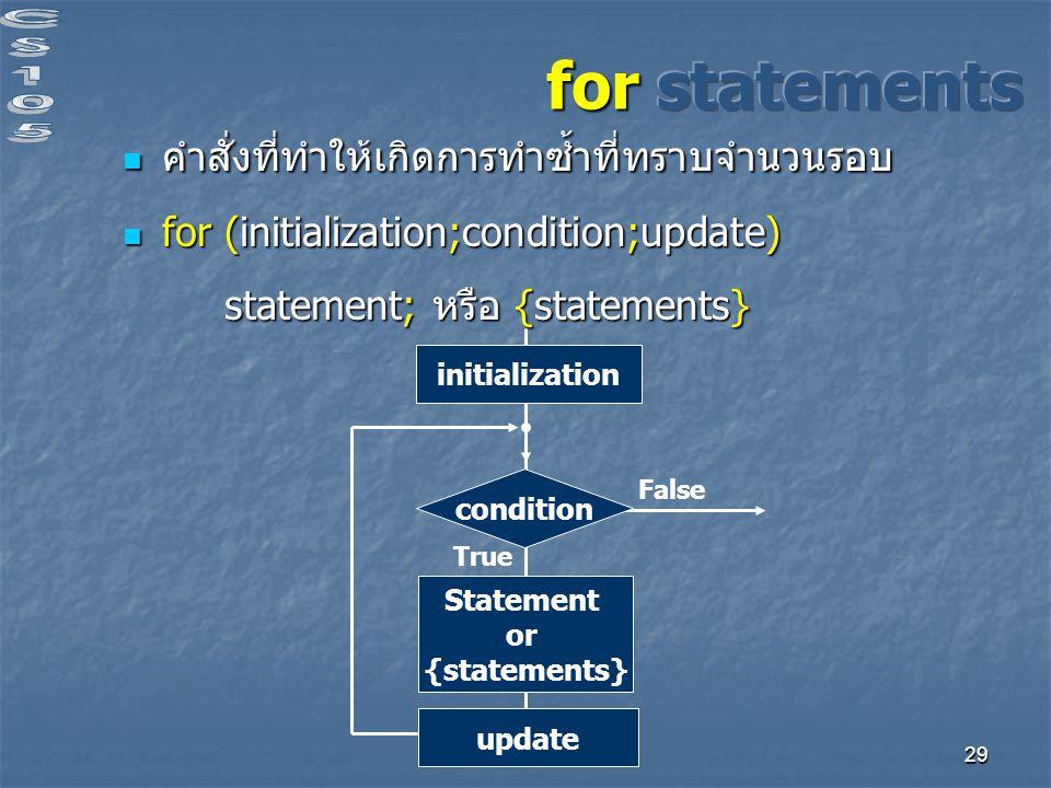 29 คำสั่งที่ทำให้เกิดการทำซ้ำที่ทราบจำนวนรอบ คำสั่งที่ทำให้เกิดการทำซ้ำที่ทราบจำนวนรอบ for (initialization;condition;update) for (initialization;condition;update) statement; หรือ {statements} statement; หรือ {statements} condition True Statement or {statements} False initialization update