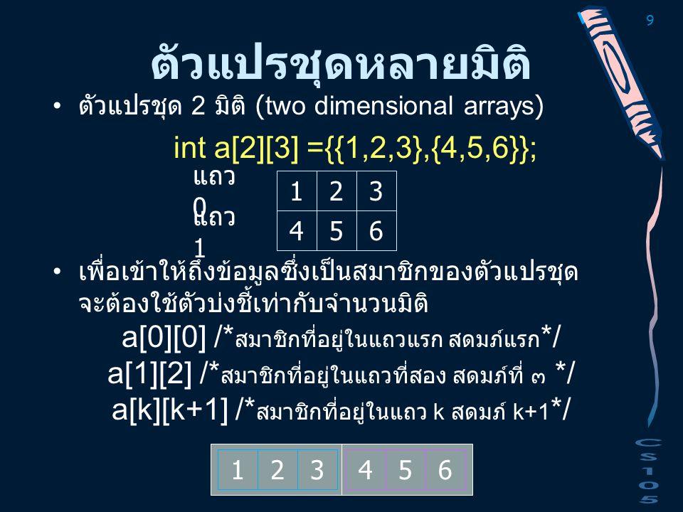9 ตัวแปรชุดหลายมิติ ตัวแปรชุด 2 มิติ (two dimensional arrays) int a[2][3] ={{1,2,3},{4,5,6}}; 123456 เพื่อเข้าให้ถึงข้อมูลซึ่งเป็นสมาชิกของตัวแปรชุด จ