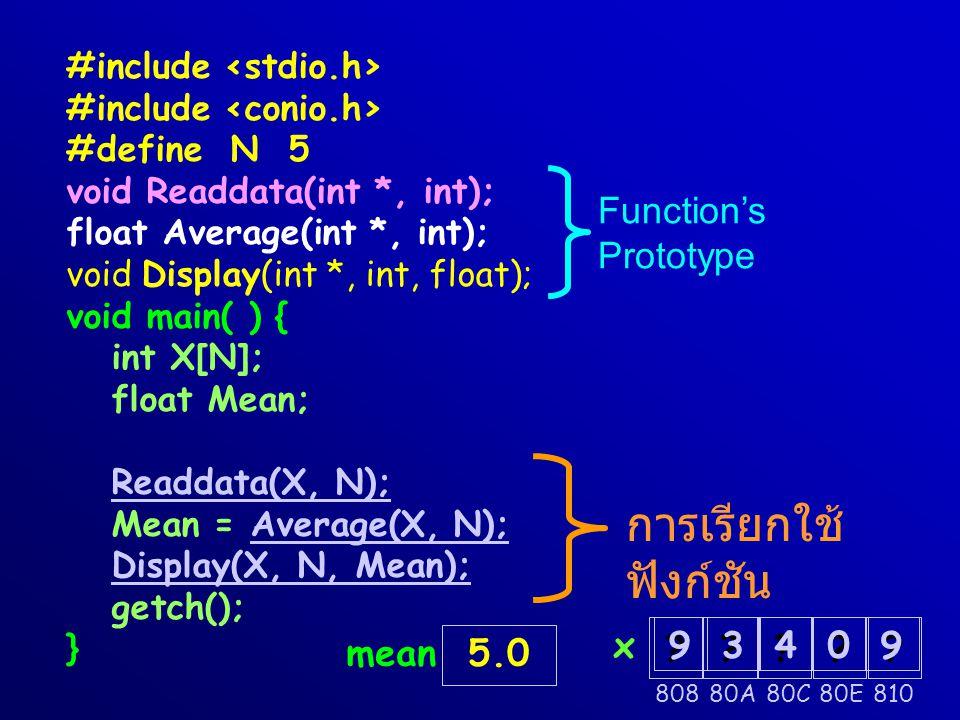 void Readdata(int y[ ], int n) { int i; for (i=0; i < n; i++) { printf( Enter number : ); scanf( %d , &y[i]); } n 5 i 0 y 80880A80C80E810 9 3 4 0 9 12345