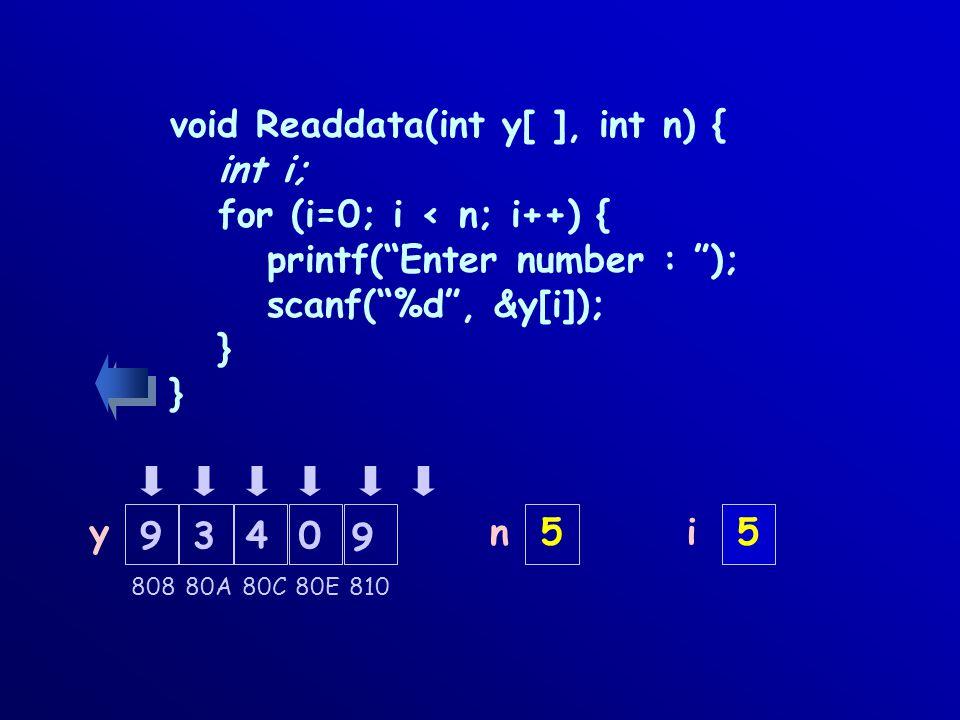 float Average (int y[ ], int n) { int i, s ; for (i=0, s=0; i<n; i++) s += y[i]; return s/n;return s/n } y 93409 n 5 i 0 s 0 80880A80C80E810 912345121625