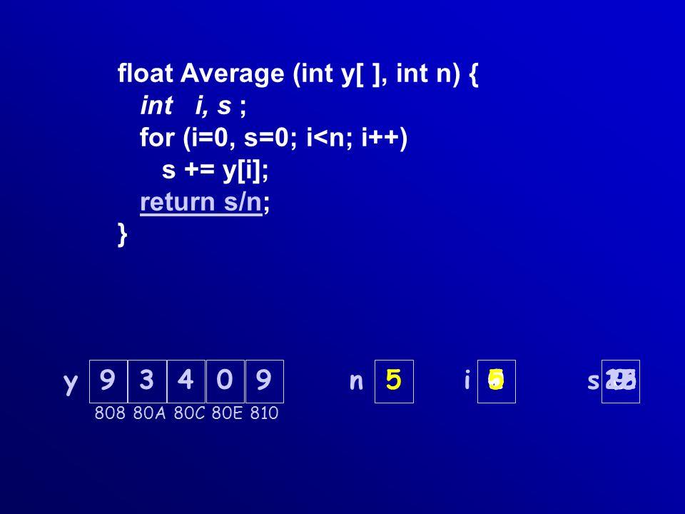 void Display (int y[], int n, float mean) { int i; for (i=0; i<n; i++) { printf( X[%d] is %d , i, y[i] ); if (y[i] < mean) then printf( * ); printf( \n ) } getch(); } y 93409 n 5 80880A80C80E810 mean 5.0