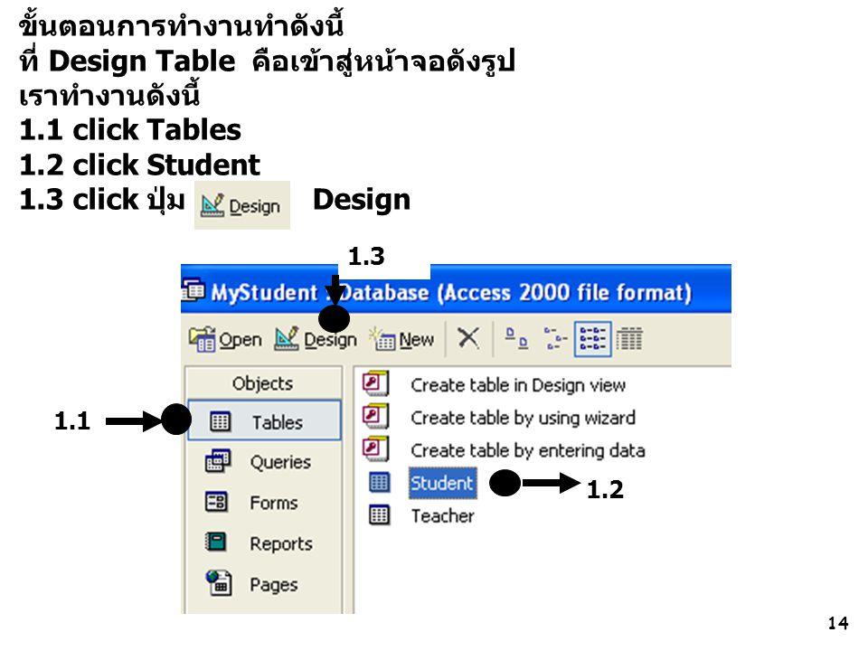 14 ขั้นตอนการทำงานทำดังนี้ ที่ Design Table คือเข้าสู่หน้าจอดังรูป เราทำงานดังนี้ 1.1 click Tables 1.2 click Student 1.3 click ปุ่ม Design 1.1 1.2 1.3