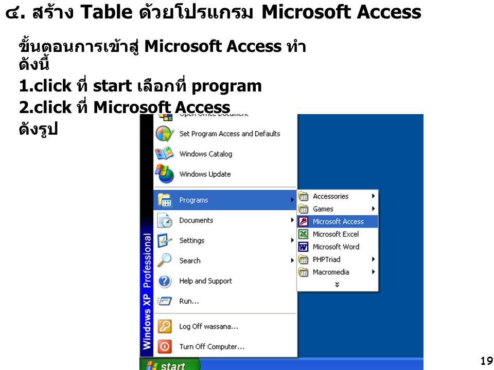 19 ขั้นตอนการเข้าสู่ Microsoft Access ทำ ดังนี้ 1.click ที่ start เลือกที่ program 2.click ที่ Microsoft Access ดังรูป ๔. สร้าง Table ด้วยโปรแกรม Micr