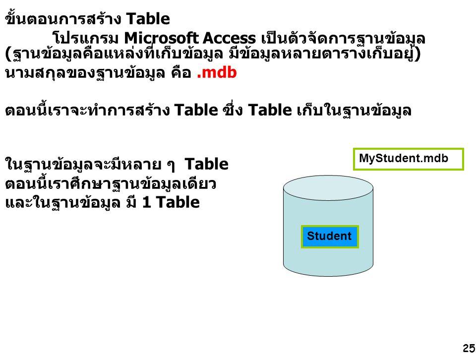 25 ขั้นตอนการสร้าง Table โปรแกรม Microsoft Access เป็นตัวจัดการฐานข้อมูล (ฐานข้อมูลคือแหล่งที่เก็บข้อมูล มีข้อมูลหลายตารางเก็บอยู่) นามสกุลของฐานข้อมู