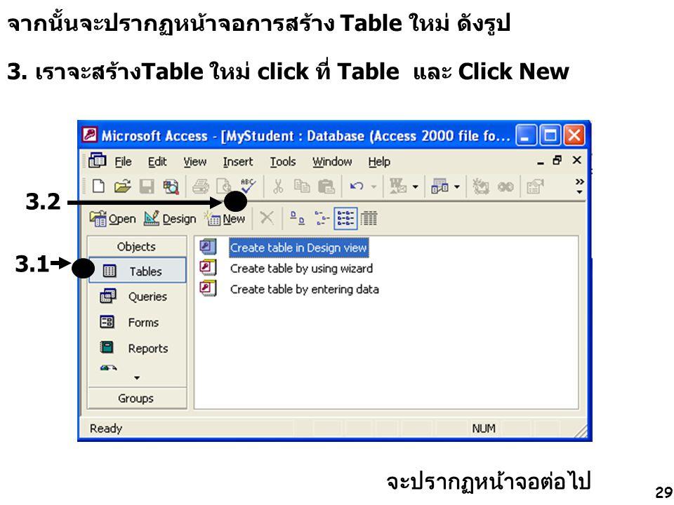 29 จากนั้นจะปรากฏหน้าจอการสร้าง Table ใหม่ ดังรูป 3. เราจะสร้างTable ใหม่ click ที่ Table และ Click New 3.2 3.1 จะปรากฏหน้าจอต่อไป