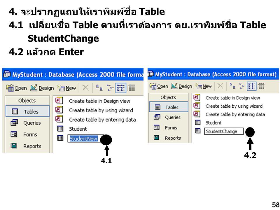 58 4. จะปรากฏแถบให้เราพิมพ์ชื่อ Table 4.1 เปลี่ยนชื่อ Table ตามที่เราต้องการ ตย.เราพิมพ์ชื่อ Table StudentChange 4.2 แล้วกด Enter 4.1 4.2