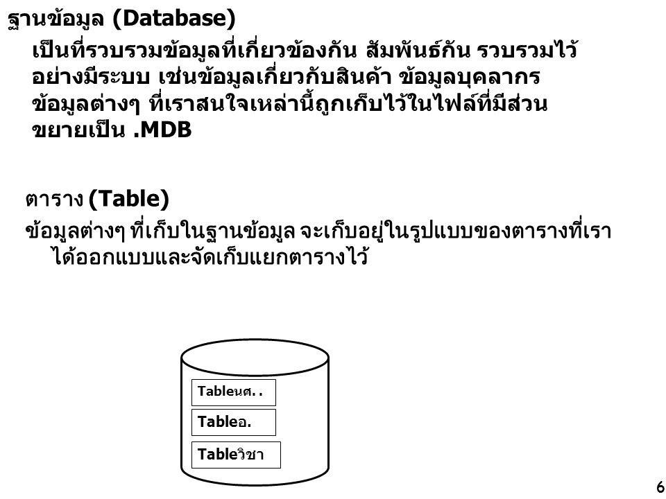 6 ฐานข้อมูล (Database) เป็นที่รวบรวมข้อมูลที่เกี่ยวข้องกัน สัมพันธ์กัน รวบรวมไว้ อย่างมีระบบ เช่นข้อมูลเกี่ยวกับสินค้า ข้อมูลบุคลากร ข้อมูลต่างๆ ที่เร