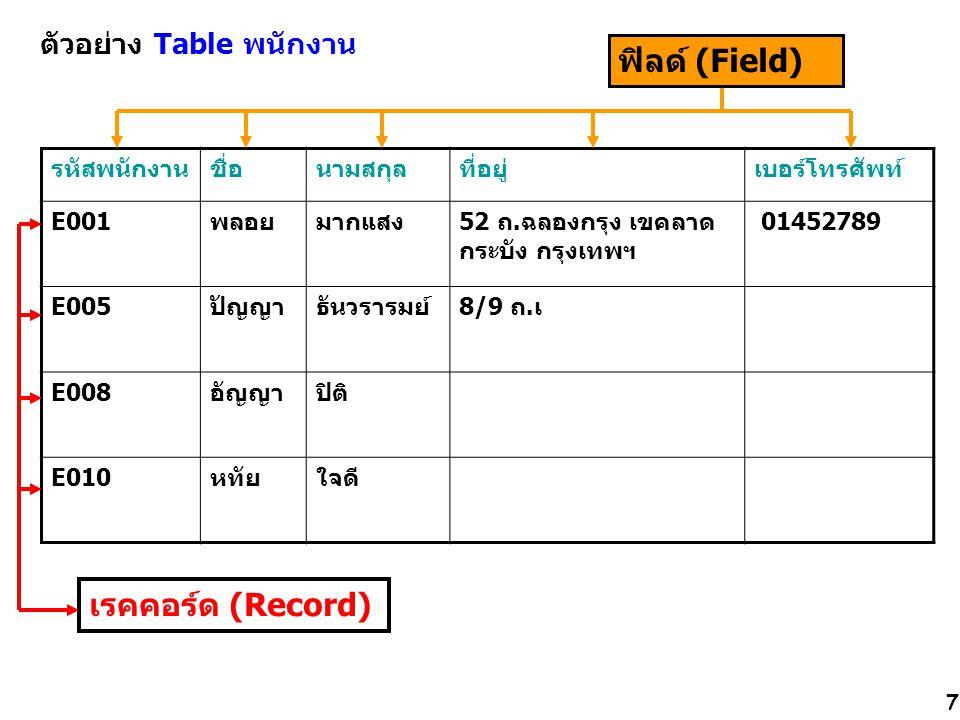 48 การลบ field จากตัวอย่าง Table Student เราจะลบ field ชื่อ DateOfBirth มี Type เป็น Date/Time คือ วันเดือนปีเกิดของนักศึกษา มีขั้นตอนดังนี้ 1.