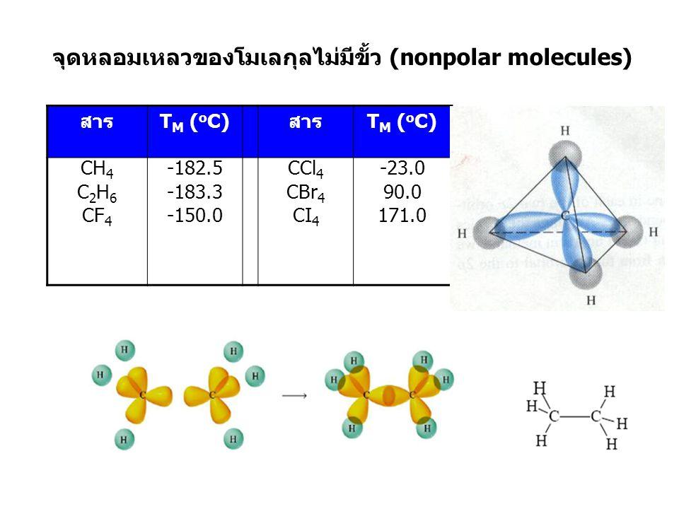 ตัวอย่าง จงบอกชนิดของ intermolecular forces ของสารต่อไปนี้ HBr กับ H 2 S Cl 2 กับ CBr 4 I 2 กับ NO 3 - NH 3 กับ C 6 H 6 dipole-dipole forces, dispersion forces dispersion forces ion-induced dipole forces, dispersion forces dipole-induced dipole forces, dispersion forces