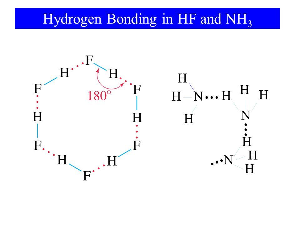 โมเลกุลที่เกิด H-Bonds กับ โมเลกุลน้ำ CH 3 OH CH 3 CH 2 OH CH 3 COCH 3 HCOOH CH 3 COOH CH 3 NH 2 etc.