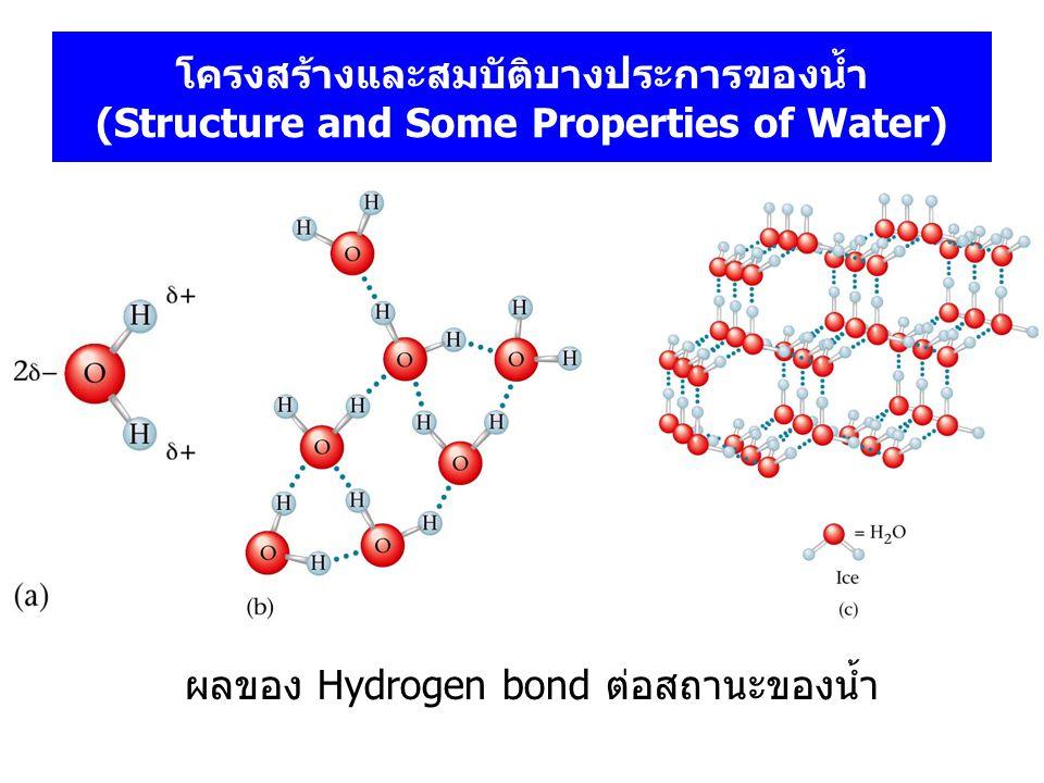 Hydrogen Bonding in Ice