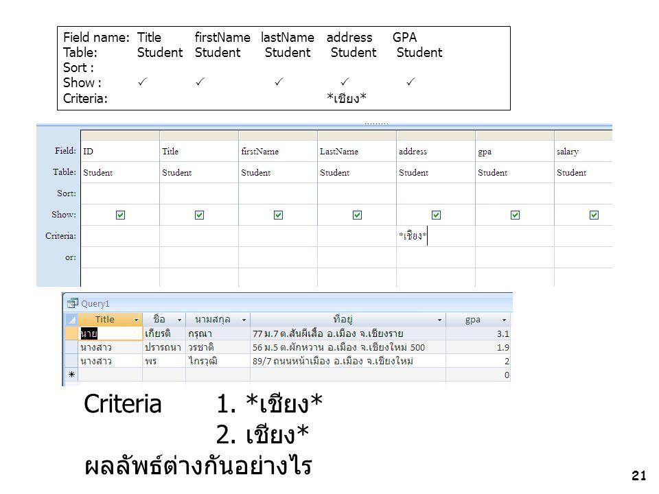 21 Field name: TitlefirstNamelastNameaddressGPA Table: StudentStudent Student Student Student Sort : Show :     Criteria: *เชียง* Criteria 1. *เช