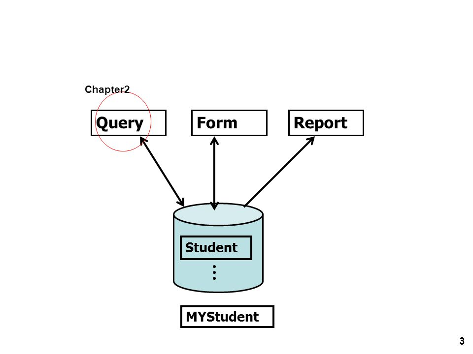 3 Student QueryReportForm Chapter2 MYStudent