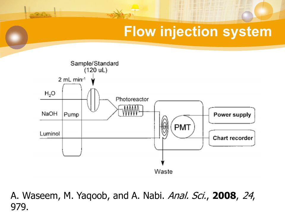 Flow injection system A. Waseem, M. Yaqoob, and A. Nabi. Anal. Sci., 2008, 24, 979.
