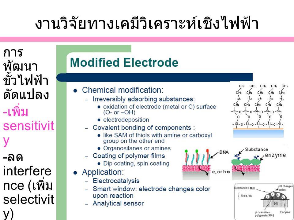 งานวิจัยทางเคมีวิเคราะห์เชิงไฟฟ้า การ พัฒนา ขั้วไฟฟ้า ดัดแปลง - เพิ่ม sensitivit y - ลด interfere nce ( เพิ่ม selectivit y) - ขยาย ช่วงศักย์ ที่ใช้งาน