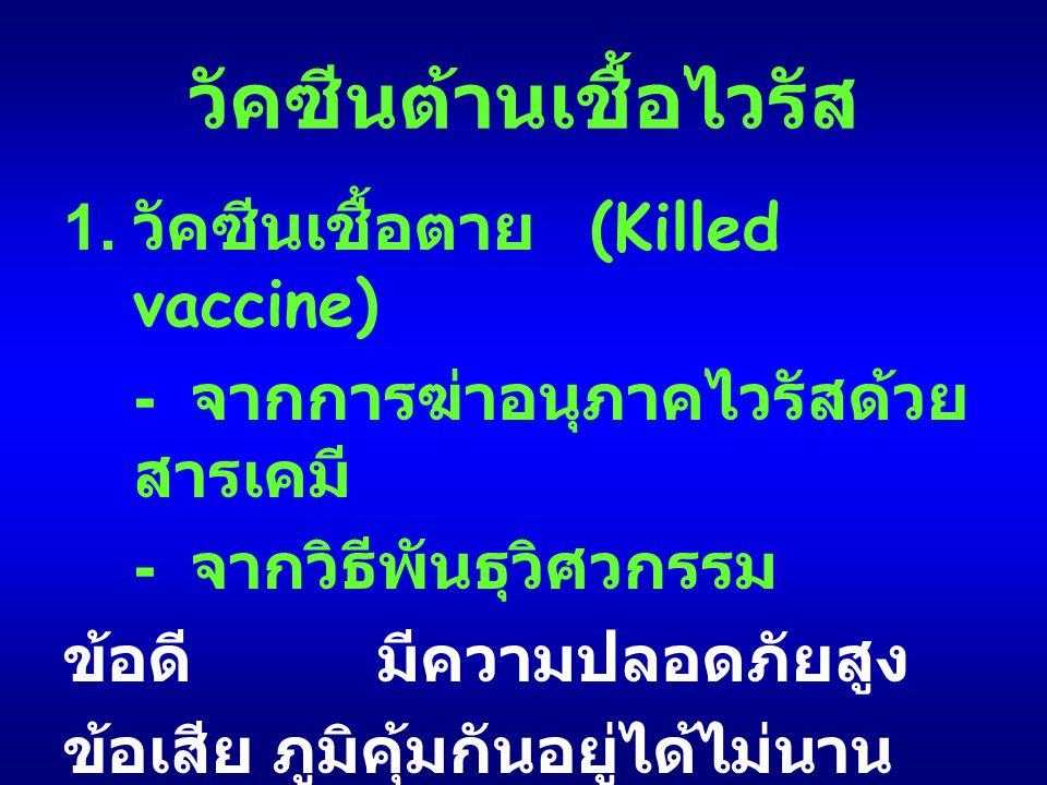 วัคซีนต้านเชื้อไวรัส 1. วัคซีนเชื้อตาย (Killed vaccine) - จากการฆ่าอนุภาคไวรัสด้วย สารเคมี - จากวิธีพันธุวิศวกรรม ข้อดีมีความปลอดภัยสูง ข้อเสียภูมิคุ้