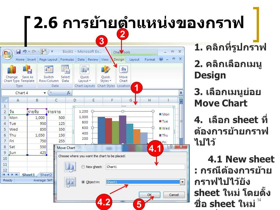 2.6 การย้ายตำแหน่งของกราฟ 14 1 2 3 2 3 1. คลิกที่รูปกราฟ 2. คลิกเลือกเมนู Design 3. เลือกเมนูย่อย Move Chart 4. เลือก sheet ที่ ต้องการย้ายกราฟ ไปไว้
