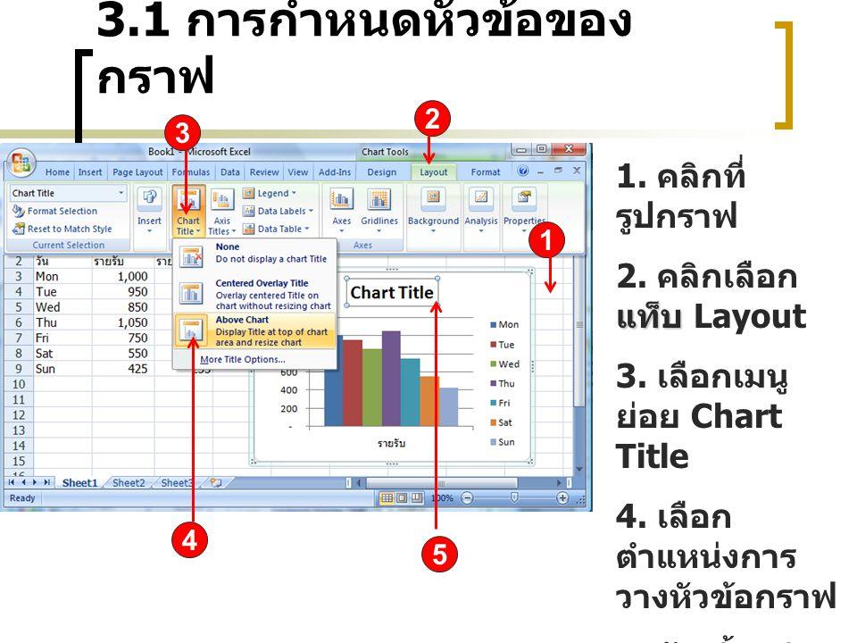3.1 การกำหนดหัวข้อของ กราฟ 2 1 3 1. คลิกที่ รูปกราฟ แท็บ 2. คลิกเลือก แท็บ Layout 3. เลือกเมนู ย่อย Chart Title 4. เลือก ตำแหน่งการ วางหัวข้อกราฟ 5. ด