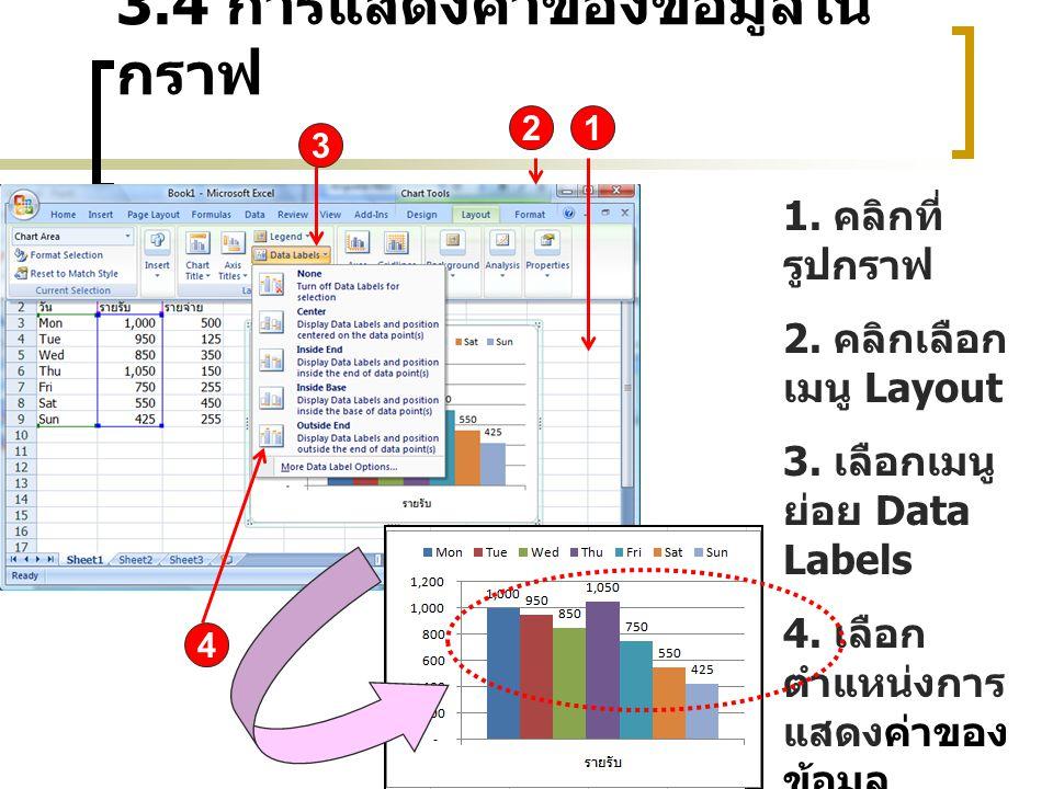 3.4 การแสดงค่าของข้อมูลใน กราฟ 21 3 1. คลิกที่ รูปกราฟ 2. คลิกเลือก เมนู Layout 3. เลือกเมนู ย่อย Data Labels 4. เลือก ตำแหน่งการ แสดงค่าของ ข้อมูล 4