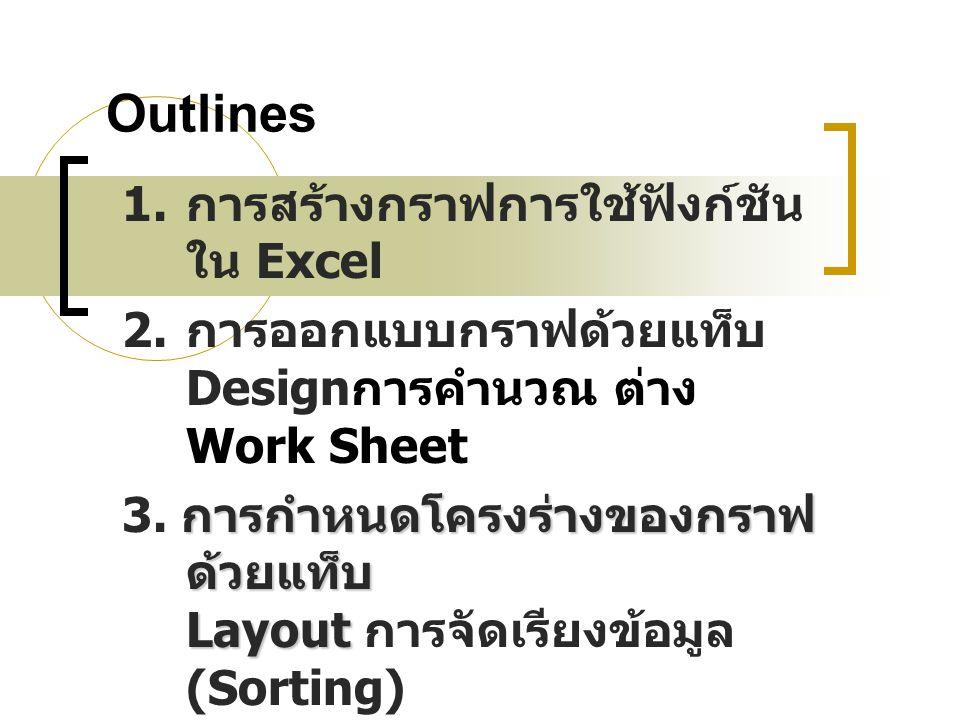Outlines  การสร้างกราฟการใช้ฟังก์ชัน ใน Excel  การออกแบบกราฟด้วยแท็บ Design การคำนวณ ต่าง Work Sheet การกำหนดโครงร่างของกราฟ ด้วยแท็บ Layout 3. กา