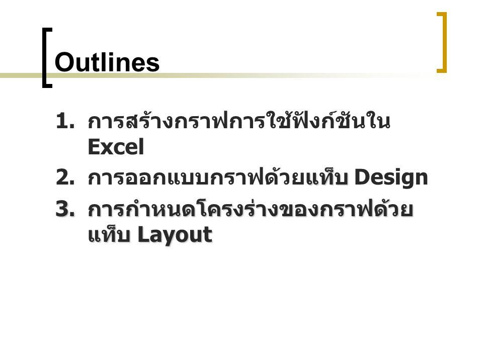 Outlines  การสร้างกราฟการใช้ฟังก์ชันใน Excel แท็บ  การออกแบบกราฟด้วยแท็บ Design  การกำหนดโครงร่างของกราฟด้วย แท็บ Layout